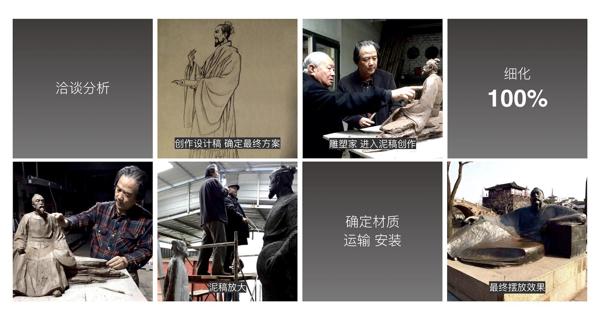 定制人物肖像塑像万博体育彩票官网app-流程